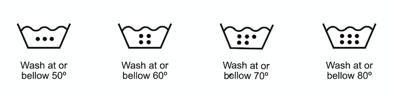 Washing labels with temperatures